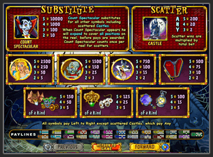 Count Spectacular Slot Pay Table